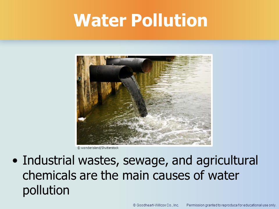 Permission granted to reproduce for educational use only.© Goodheart-Willcox Co., Inc. Water Pollution Industrial wastes, sewage, and agricultural che