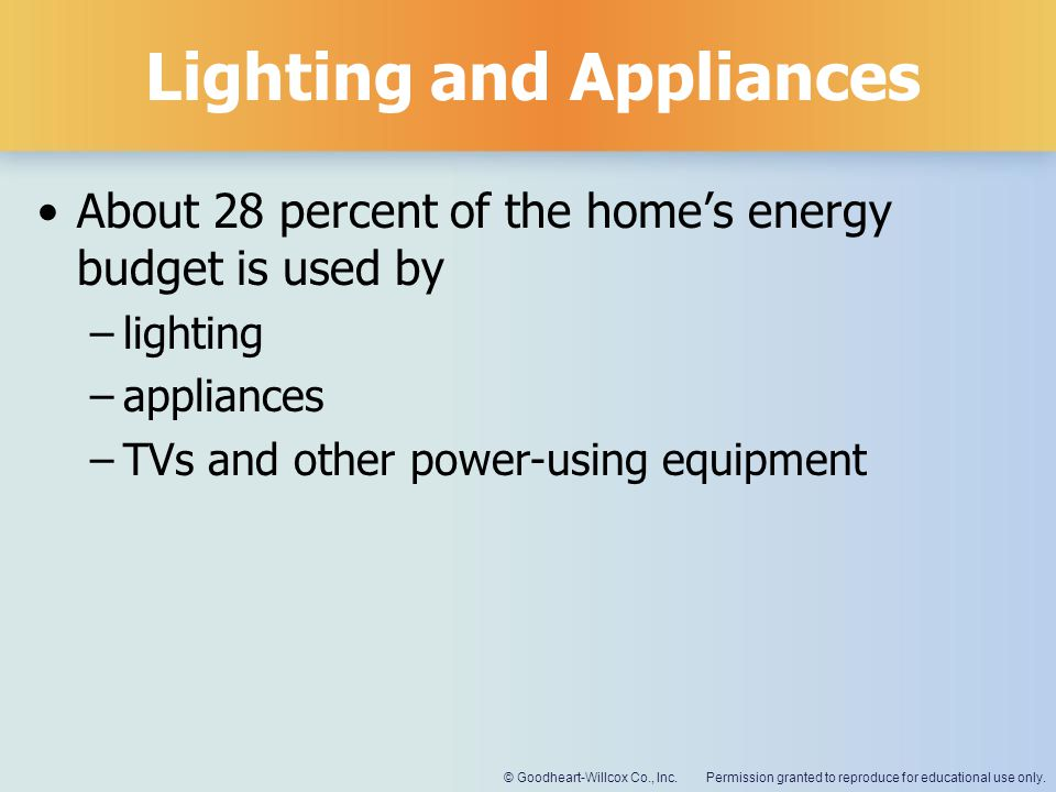Permission granted to reproduce for educational use only.© Goodheart-Willcox Co., Inc. Lighting and Appliances About 28 percent of the homes energy bu