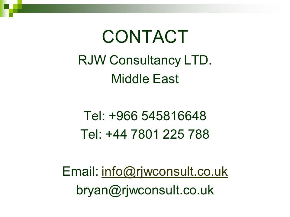 CONTACT RJW Consultancy LTD.