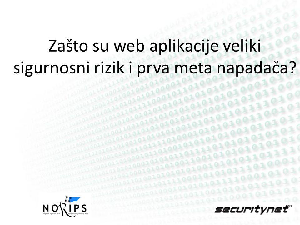 Zašto su web aplikacije veliki sigurnosni rizik i prva meta napadača?