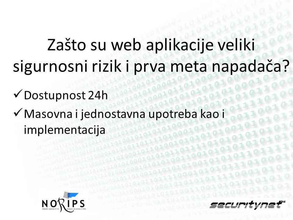 Dostupnost 24h Masovna i jednostavna upotreba kao i implementacija