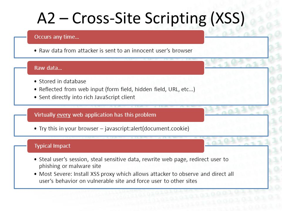 A2 – Cross-Site Scripting (XSS) Raw data from attacker is sent to an innocent users browser Occurs any time… Stored in database Reflected from web input (form field, hidden field, URL, etc…) Sent directly into rich JavaScript client Raw data… Try this in your browser – javascript:alert(document.cookie) Virtually every web application has this problem Steal users session, steal sensitive data, rewrite web page, redirect user to phishing or malware site Most Severe: Install XSS proxy which allows attacker to observe and direct all users behavior on vulnerable site and force user to other sites Typical Impact
