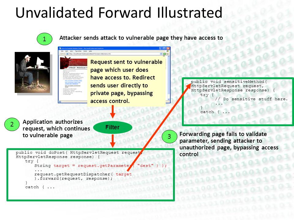 Unvalidated Forward Illustrated 2 Attacker sends attack to vulnerable page they have access to 1 Application authorizes request, which continues to vulnerable page Request sent to vulnerable page which user does have access to.