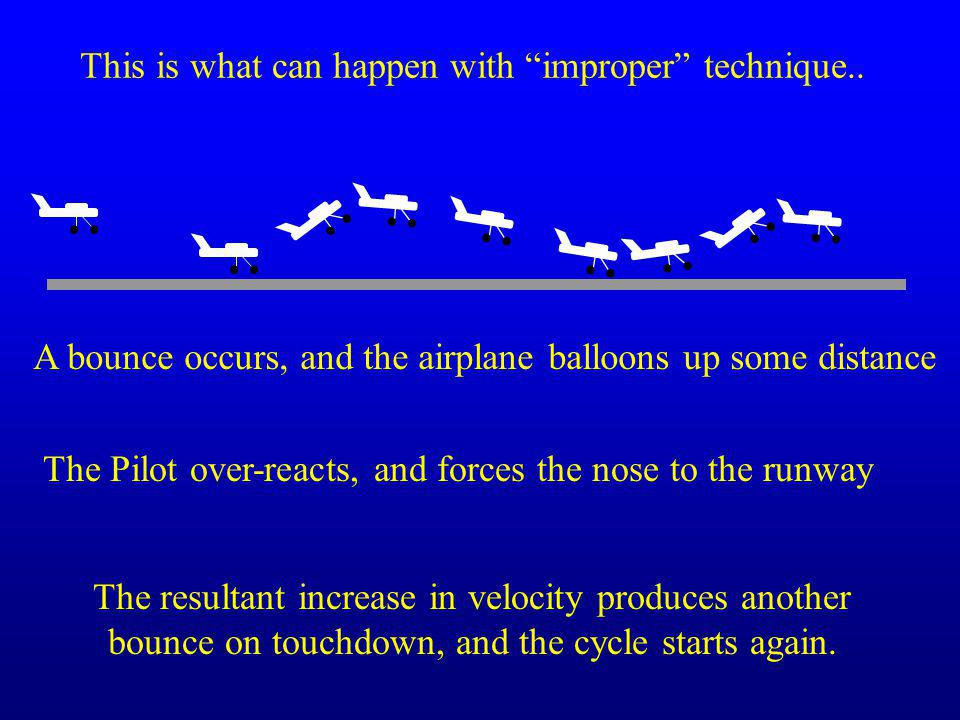 This is what can happen with improper technique.. A bounce occurs, and the airplane balloons up some distance The Pilot over-reacts, and forces the no