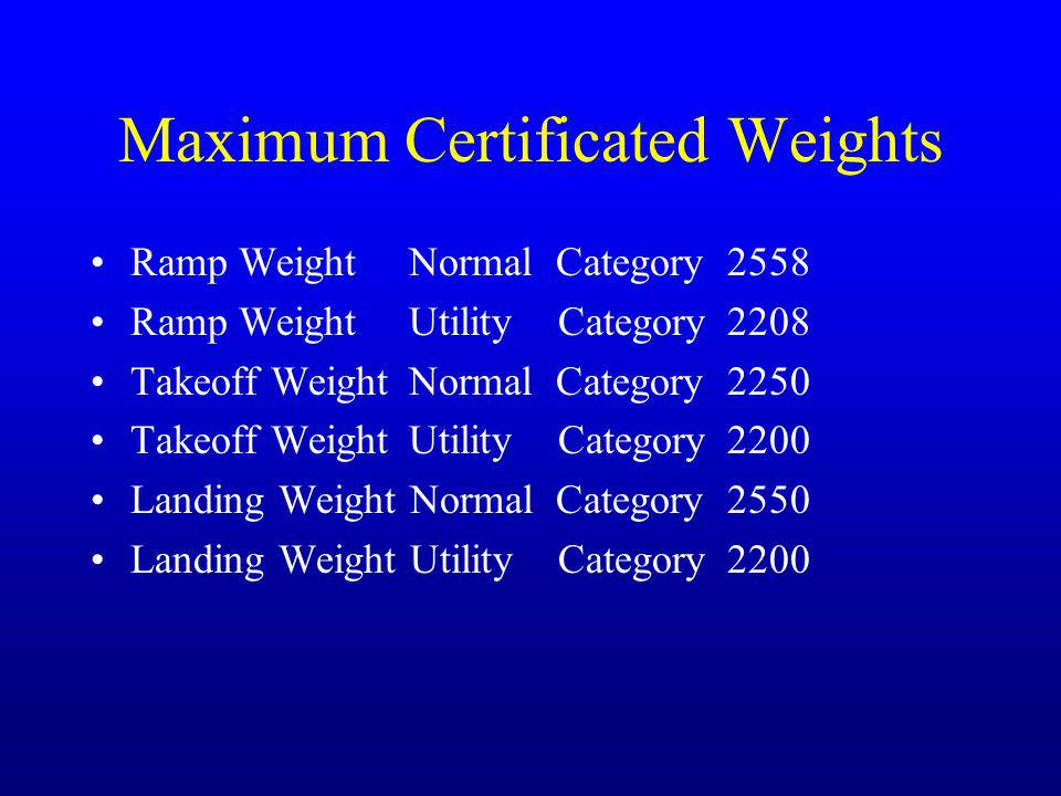 Maximum Certificated Weights Ramp WeightNormal Category2558 Ramp WeightUtility Category2208 Takeoff WeightNormal Category2250 Takeoff WeightUtility Ca