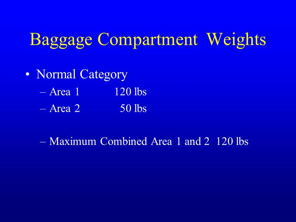 Baggage Compartment Weights Normal Category –Area 1120 lbs –Area 2 50 lbs –Maximum Combined Area 1 and 2 120 lbs