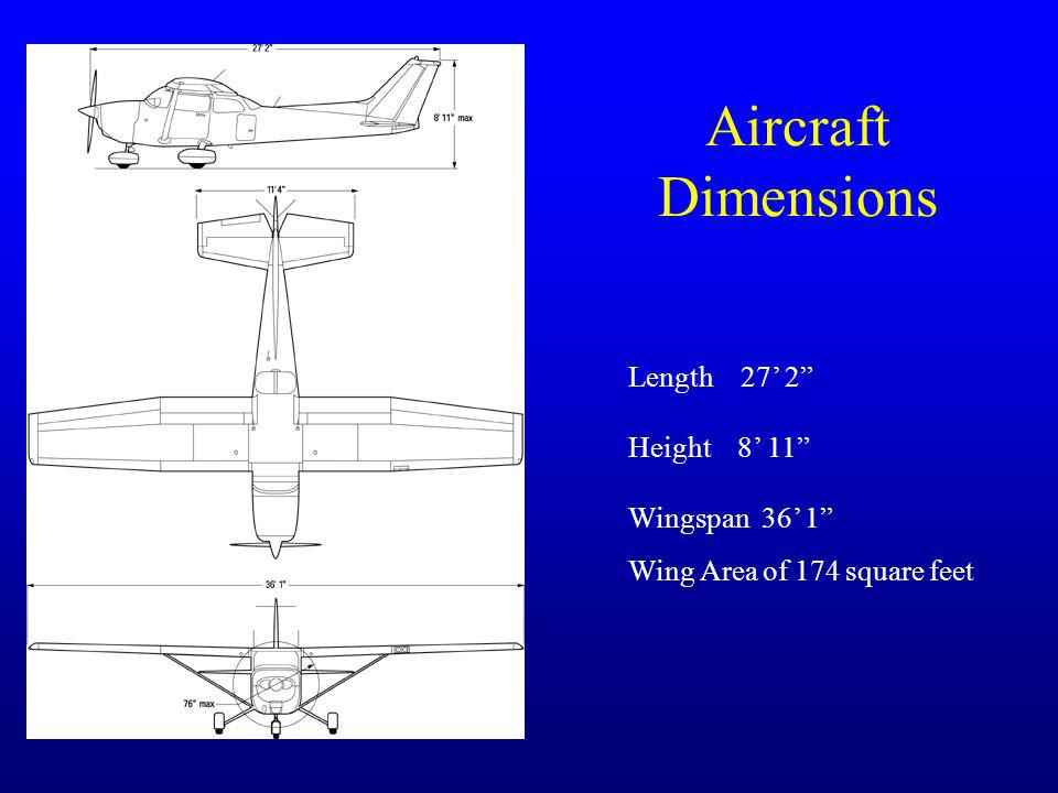 Length 27 2 Height 8 11 Wingspan 36 1 Wing Area of 174 square feet