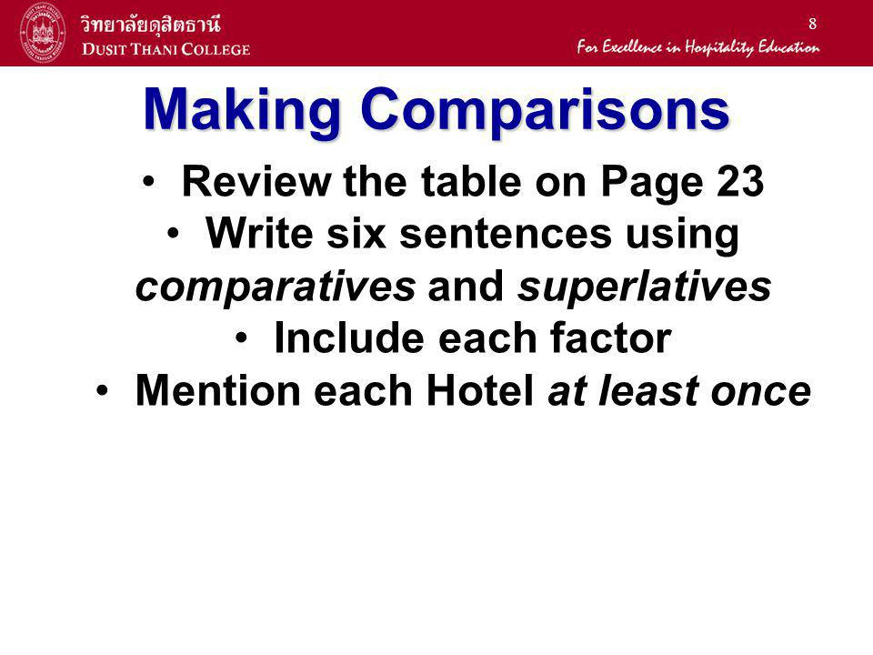 8 Making Comparisons Review the table on Page 23 Write six sentences using comparatives and superlatives Include each factor Mention each Hotel at lea