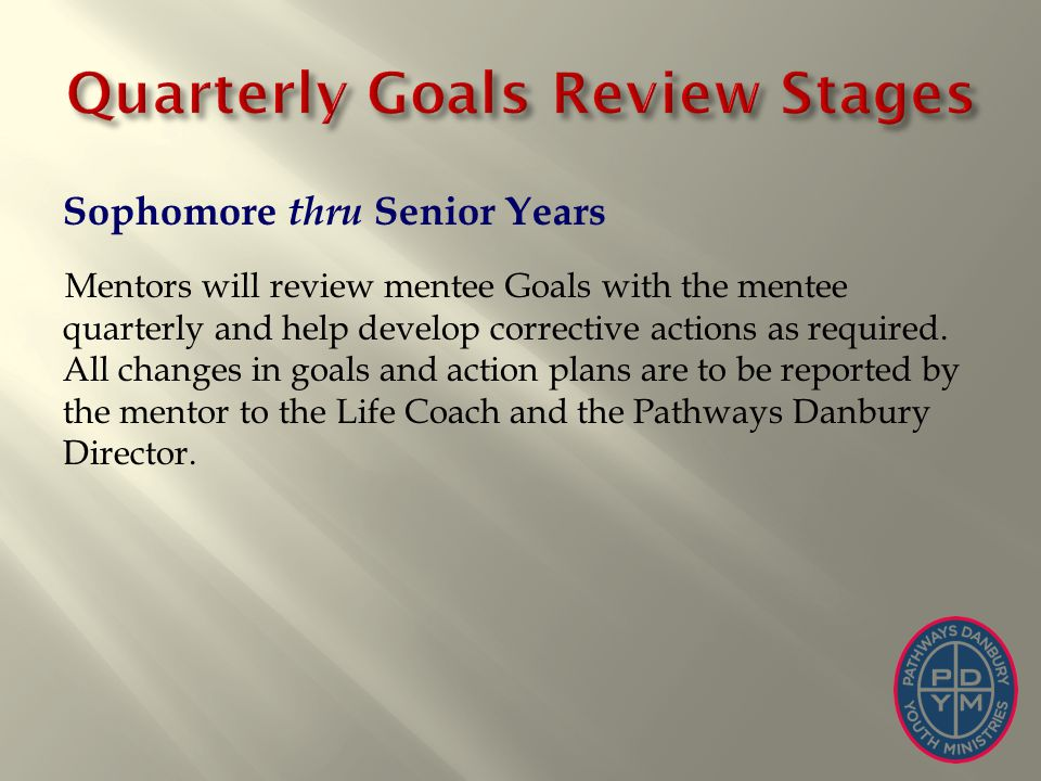 Sophomore thru Senior Years Mentors will review mentee Goals with the mentee quarterly and help develop corrective actions as required. All changes in