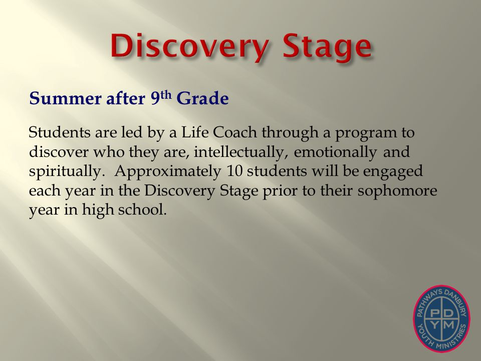 Summer after 9 th Grade Students are led by a Life Coach through a program to discover who they are, intellectually, emotionally and spiritually. Appr