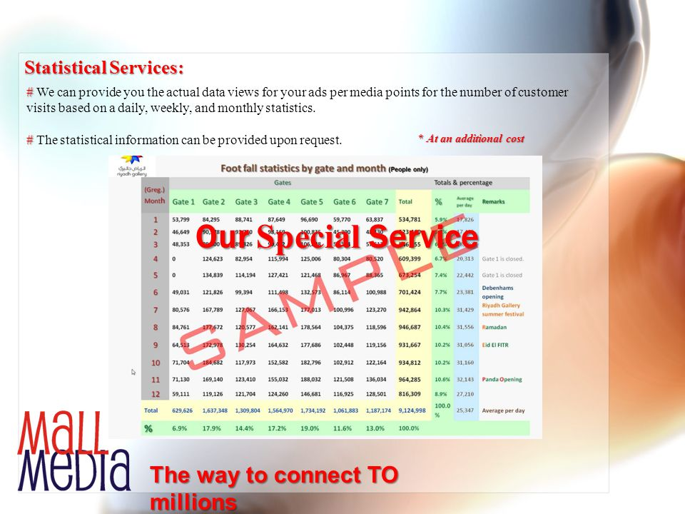 Statistical Services: Our Special Service # # We can provide you the actual data views for your ads per media points for the number of customer visits based on a daily, weekly, and monthly statistics.