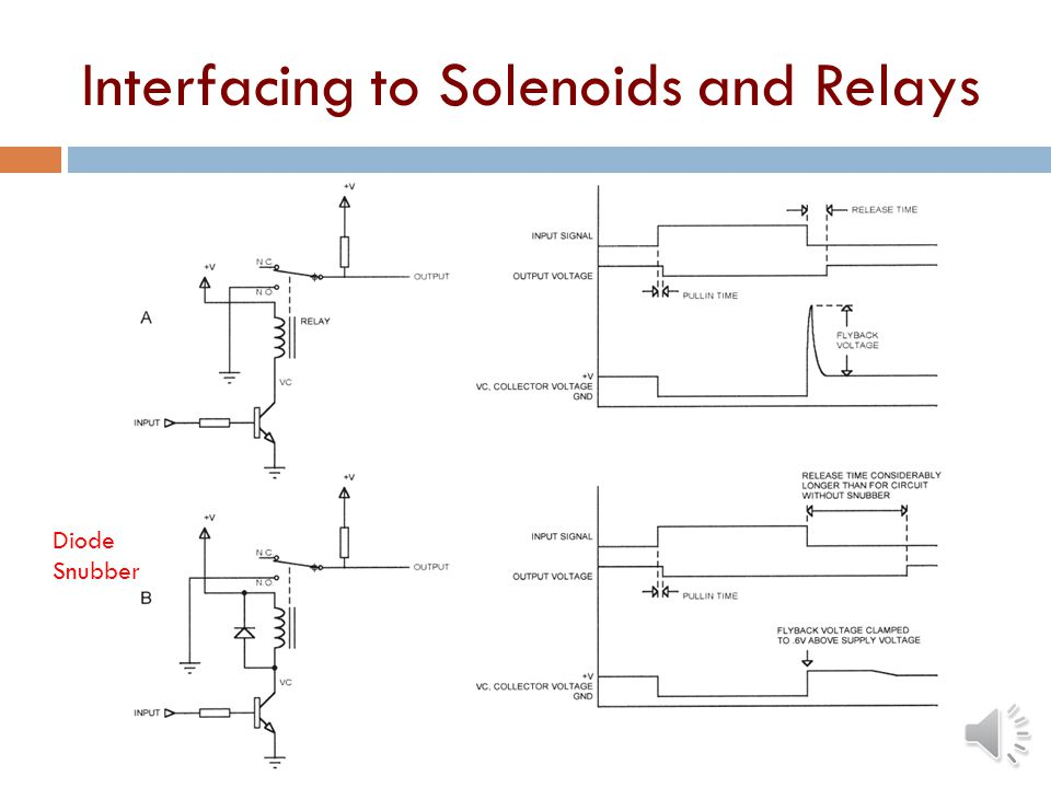 Relays A relay is a solenoid that operates electrical contacts. When the relay is energized, the contacts are shorted or opened, just like a mechanica