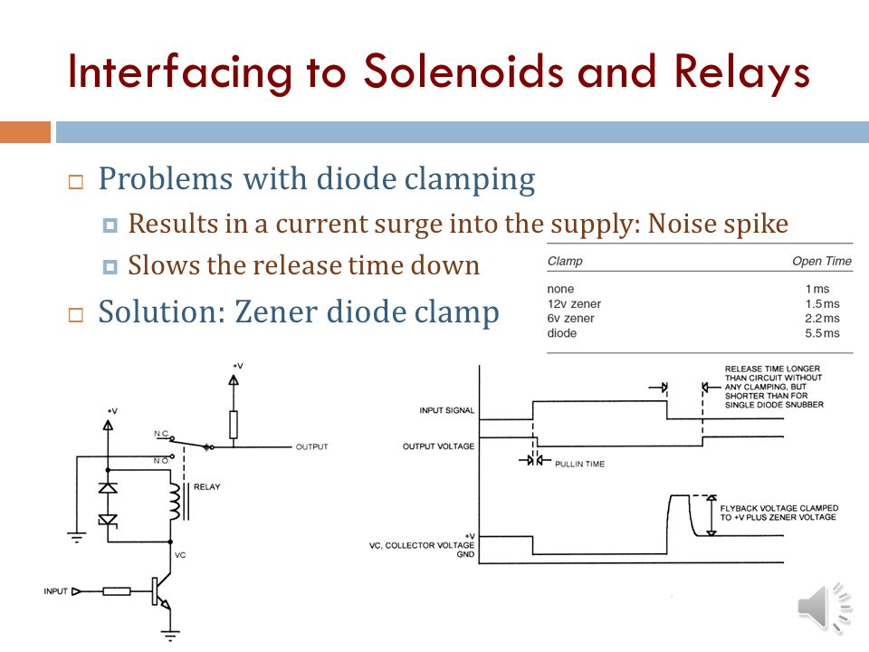 Interfacing to Solenoids and Relays Diode Snubber