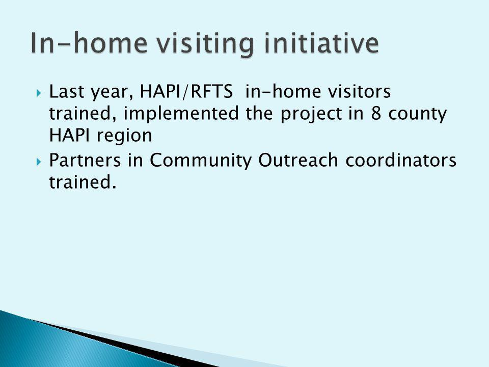 Last year, HAPI/RFTS in-home visitors trained, implemented the project in 8 county HAPI region Partners in Community Outreach coordinators trained.