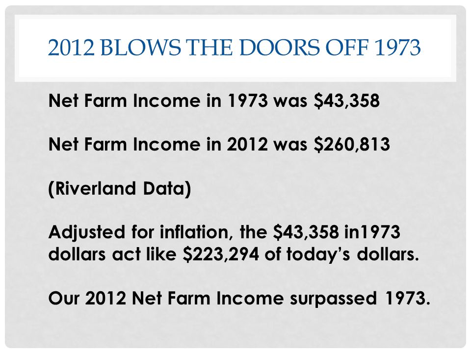2012 BLOWS THE DOORS OFF 1973 Net Farm Income in 1973 was $43,358 Net Farm Income in 2012 was $260,813 (Riverland Data) Adjusted for inflation, the $43,358 in1973 dollars act like $223,294 of todays dollars.