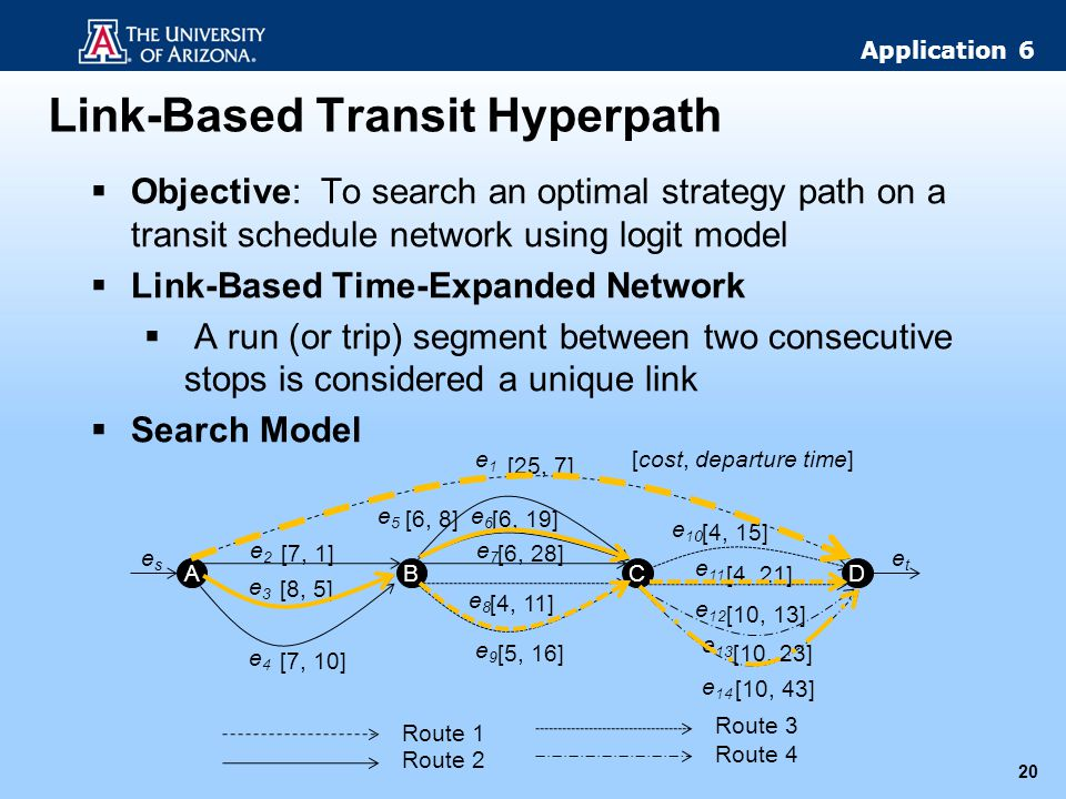 Link-Based Transit Hyperpath 20 Objective: To search an optimal strategy path on a transit schedule network using logit model Link-Based Time-Expanded