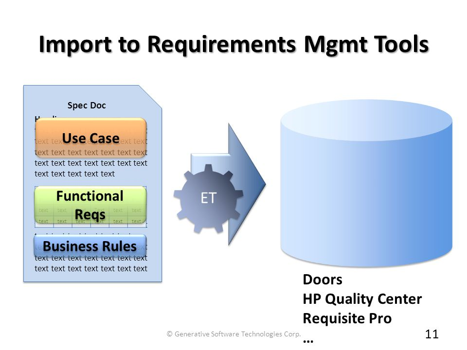 Import to Requirements Mgmt Tools Spec Doc Heading text text text text text text text text text text text text text text text text text text text text text text text text text text text text text text text text text text text text text text text text text text text text text text text text text text text text text text text text text text text text text text text text text text text Tex t text Text text Doors HP Quality Center Requisite Pro … 11 Functional Reqs Business Rules Use Case Functional Reqs Business Rules Use Case ET © Generative Software Technologies Corp.