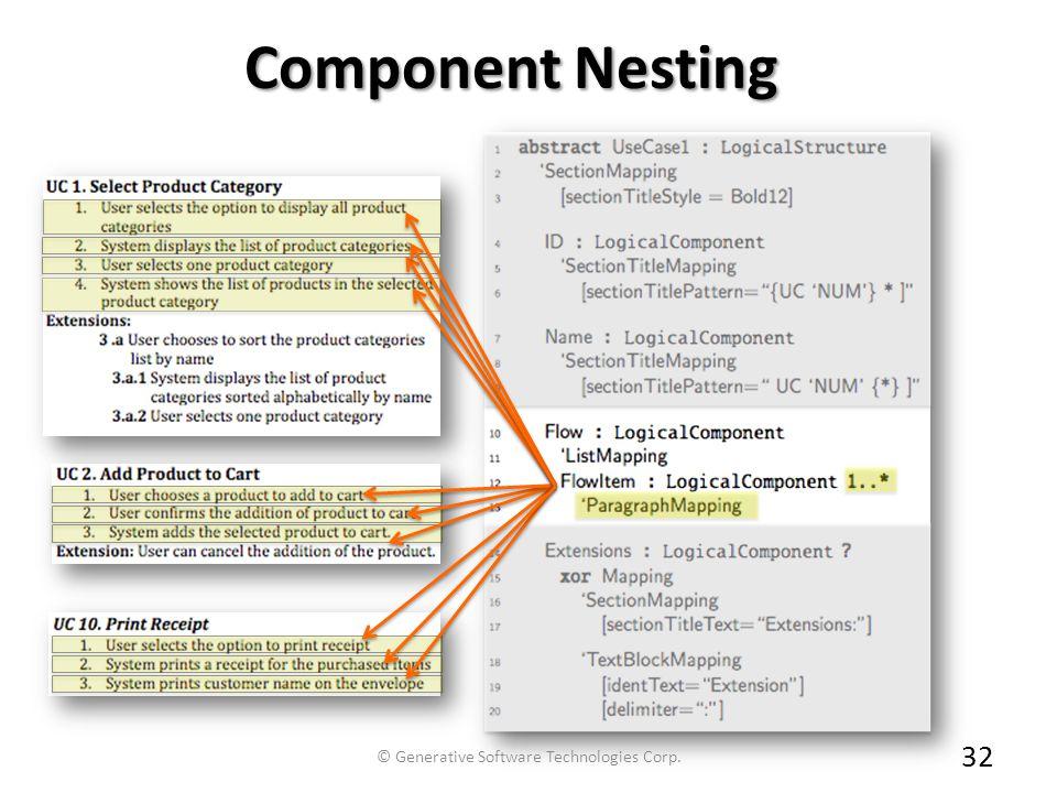 Component Nesting 32 © Generative Software Technologies Corp.