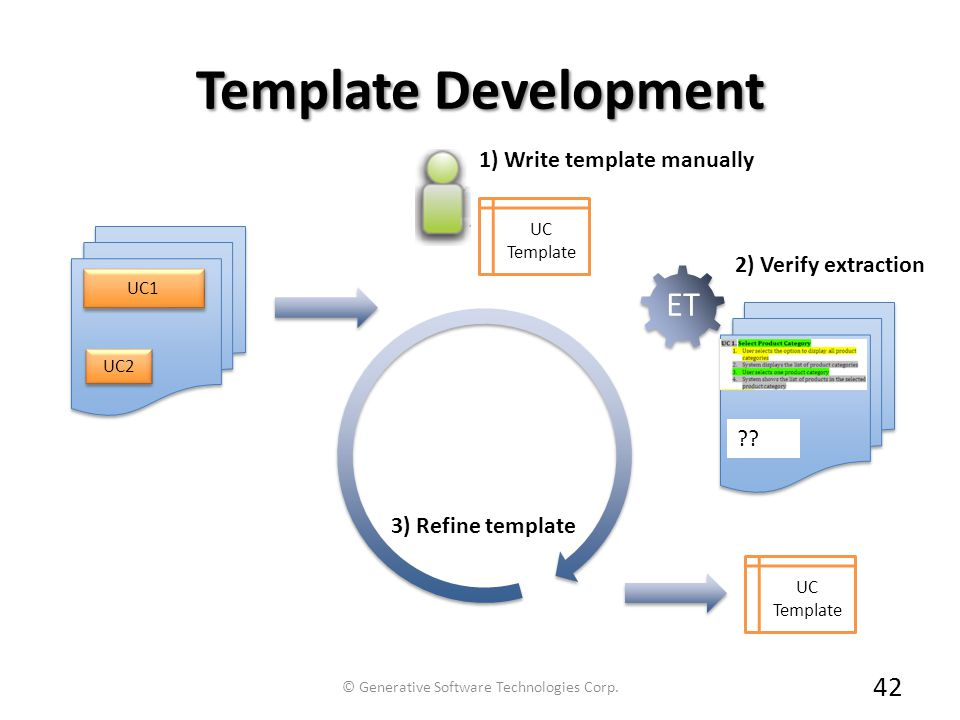 ET 2) Verify extraction Template Development 42 UC1 UC Template 1) Write template manually UC2 .