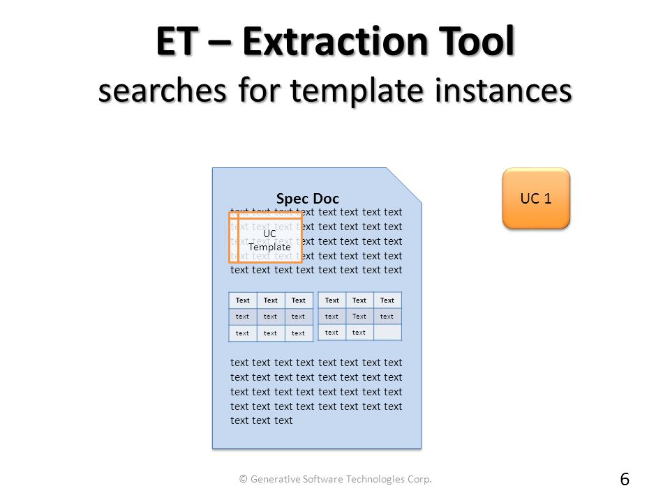ET – Extraction Tool searches for template instances Spec Doc text text text text text text text text text text text text text text text text text text text text Text text text text text text text text text text text text text text text text text text text text text text text text text text text text text text text text text text text text text Text textTexttext UC Template UC 1 6 © Generative Software Technologies Corp.