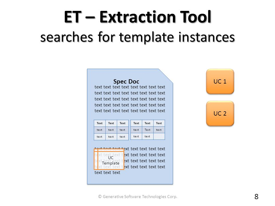 ET – Extraction Tool searches for template instances Spec Doc text text text text text text text text text text text text text text text text text text text text Text text text text text text text text text text text text text text text text text text text text text text text text text text text text text text text text text text text text text Text textTexttext UC Template 8 UC 1 UC 2 © Generative Software Technologies Corp.