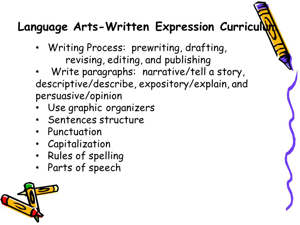 Language Arts-Written Expression Curriculum Writing Process: prewriting, drafting, revising, editing, and publishing Write paragraphs: narrative/tell a story, descriptive/describe, expository/explain, and persuasive/opinion Use graphic organizers Sentences structure Punctuation Capitalization Rules of spelling Parts of speech