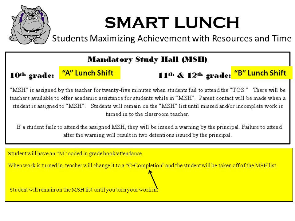 SMART LUNCH Students Maximizing Achievement with Resources and Time Student will have an M coded in grade book/attendance. When work is turned in, tea