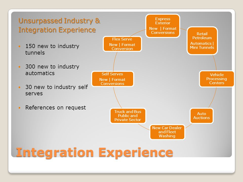 Integration Experience Unsurpassed Industry & Integration Experience 150 new to industry tunnels 300 new to industry automatics 30 new to industry self serves References on request Express Exterior New | Format Conversions Retail Petroleum Automatics | Mini Tunnels Vehicle Processing Centers Auto Auctions New Car Dealer and Fleet Washing Truck and Bus Public and Private Sector Self Serves New | Format Conversions Flex Serve New | Format Conversion