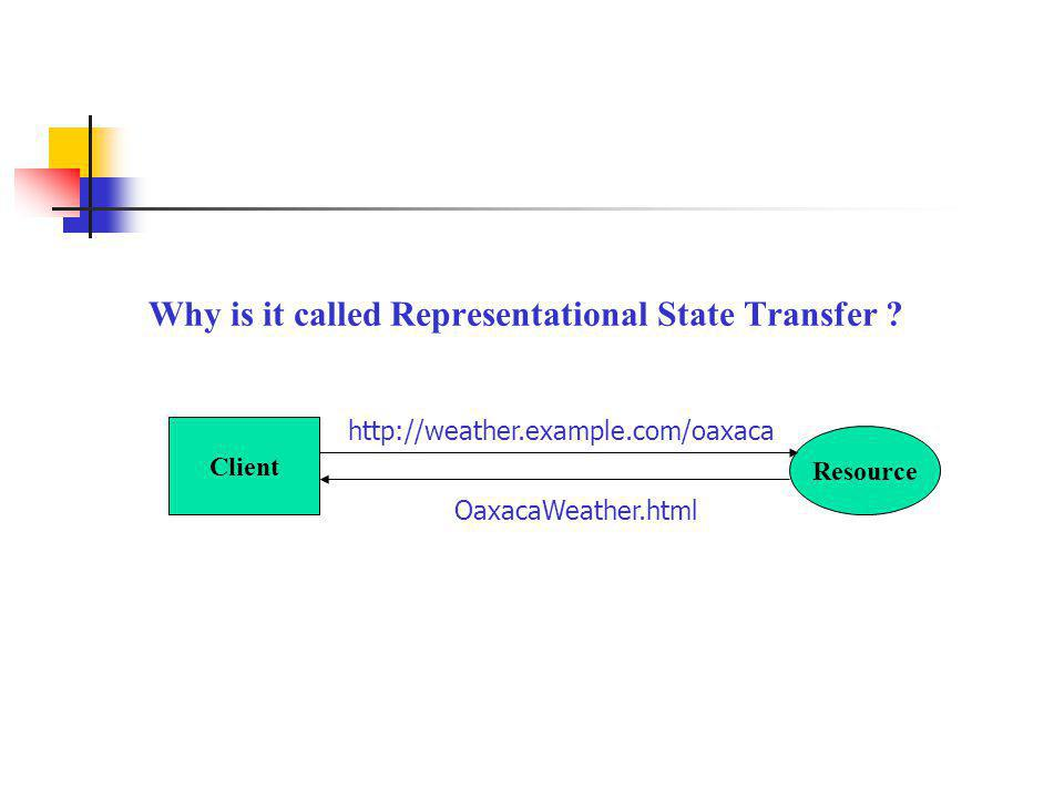Why is it called Representational State Transfer ? Client Resource http://weather.example.com/oaxaca OaxacaWeather.html