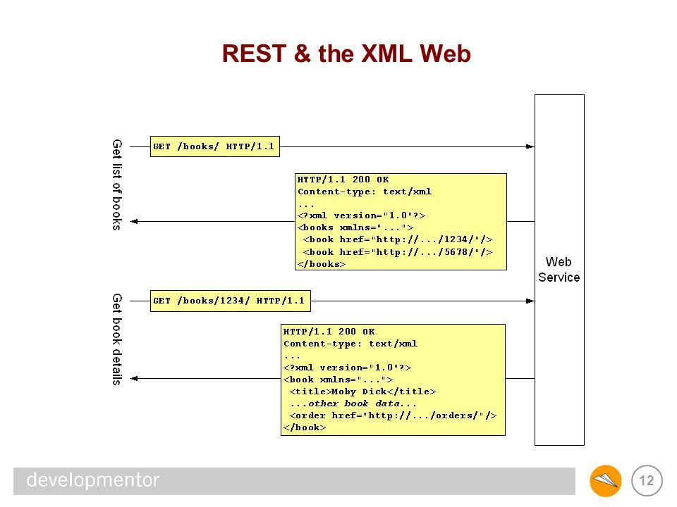 12 REST & the XML Web