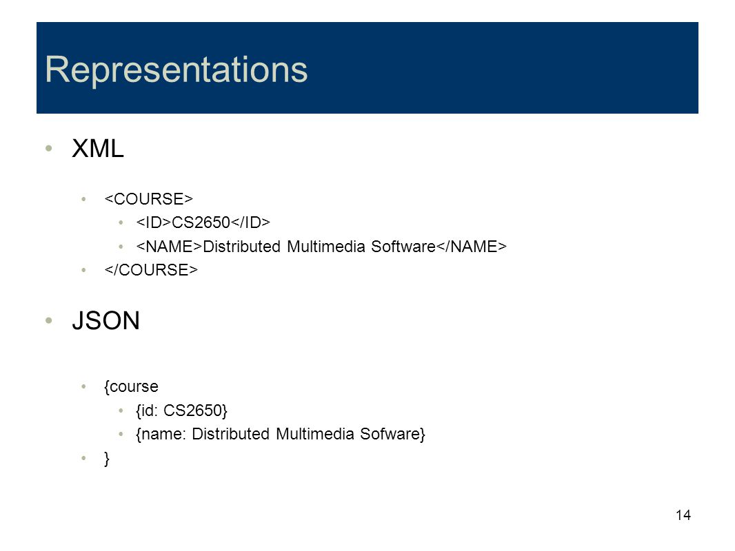 14 Representations XML CS2650 Distributed Multimedia Software JSON {course {id: CS2650} {name: Distributed Multimedia Sofware} }