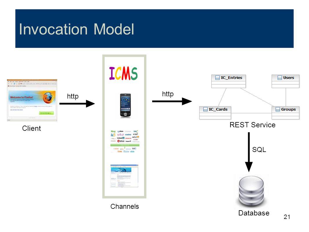 21 Invocation Model Client REST Service Database Channels http SQL