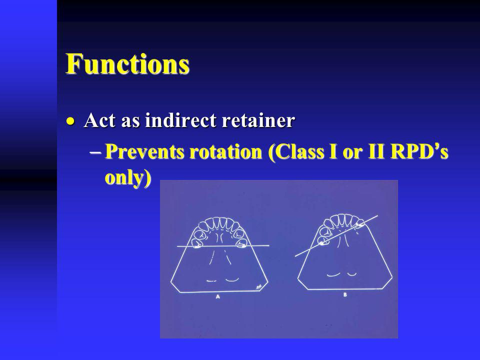 Functions Act as indirect retainer Act as indirect retainer Prevents rotation (Class I or II RPD s only) Prevents rotation (Class I or II RPD s only)