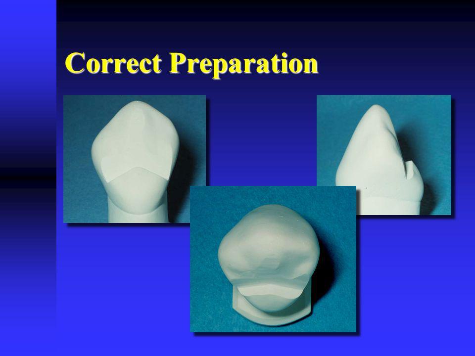 Correct Preparation