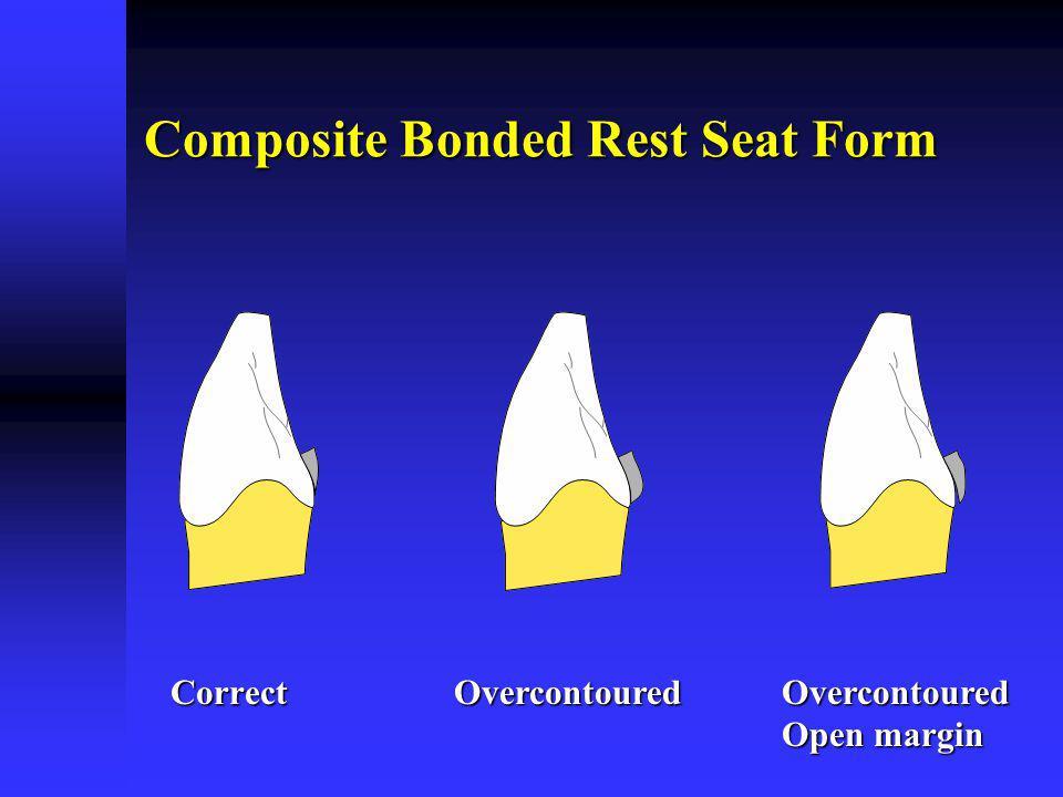 Composite Bonded Rest Seat Form CorrectOvercontouredOvercontoured Open margin