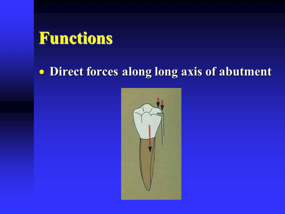 Functions Direct forces along long axis of abutment Direct forces along long axis of abutment