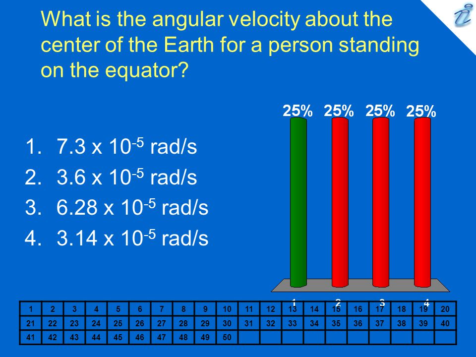 What is the angular velocity about the center of the Earth for a person standing on the equator? 1234567891011121314151617181920 212223242526272829303