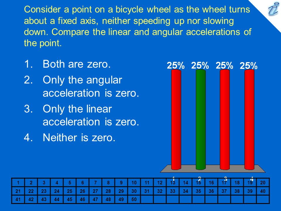 Consider a point on a bicycle wheel as the wheel turns about a fixed axis, neither speeding up nor slowing down. Compare the linear and angular accele