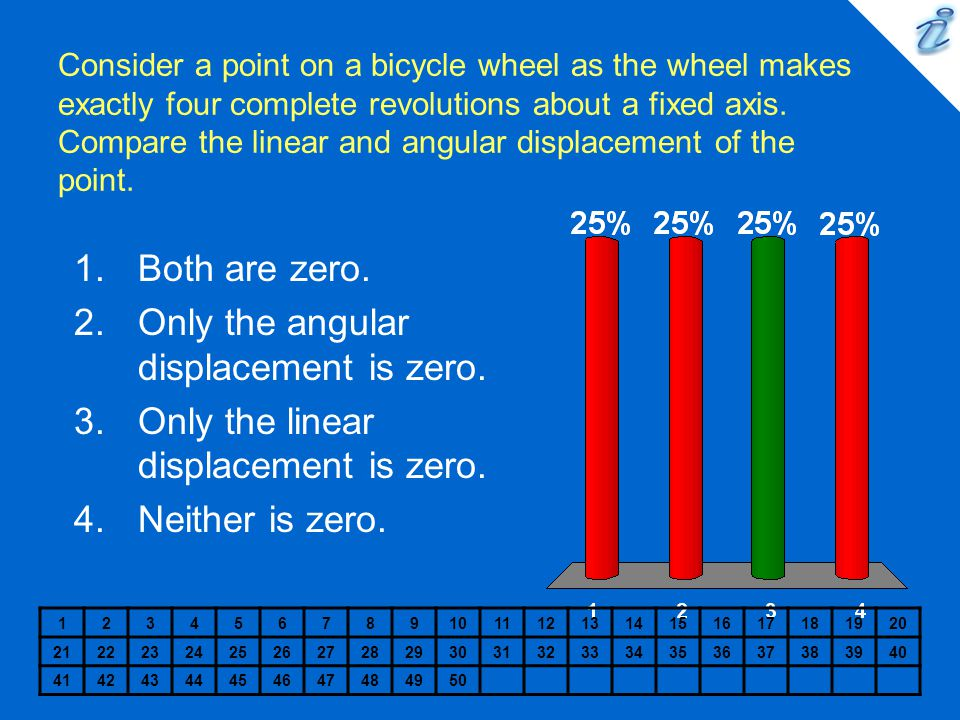 Consider a point on a bicycle wheel as the wheel makes exactly four complete revolutions about a fixed axis. Compare the linear and angular displaceme