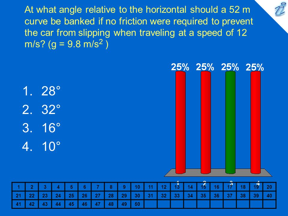At what angle relative to the horizontal should a 52 m curve be banked if no friction were required to prevent the car from slipping when traveling at