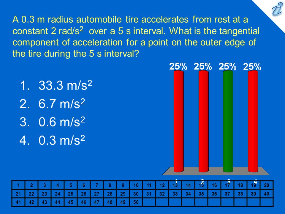 A 0.3 m radius automobile tire accelerates from rest at a constant 2 rad/s 2 over a 5 s interval. What is the tangential component of acceleration for
