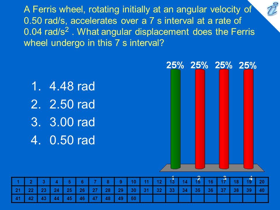 A Ferris wheel, rotating initially at an angular velocity of 0.50 rad/s, accelerates over a 7 s interval at a rate of 0.04 rad/s 2. What angular displ