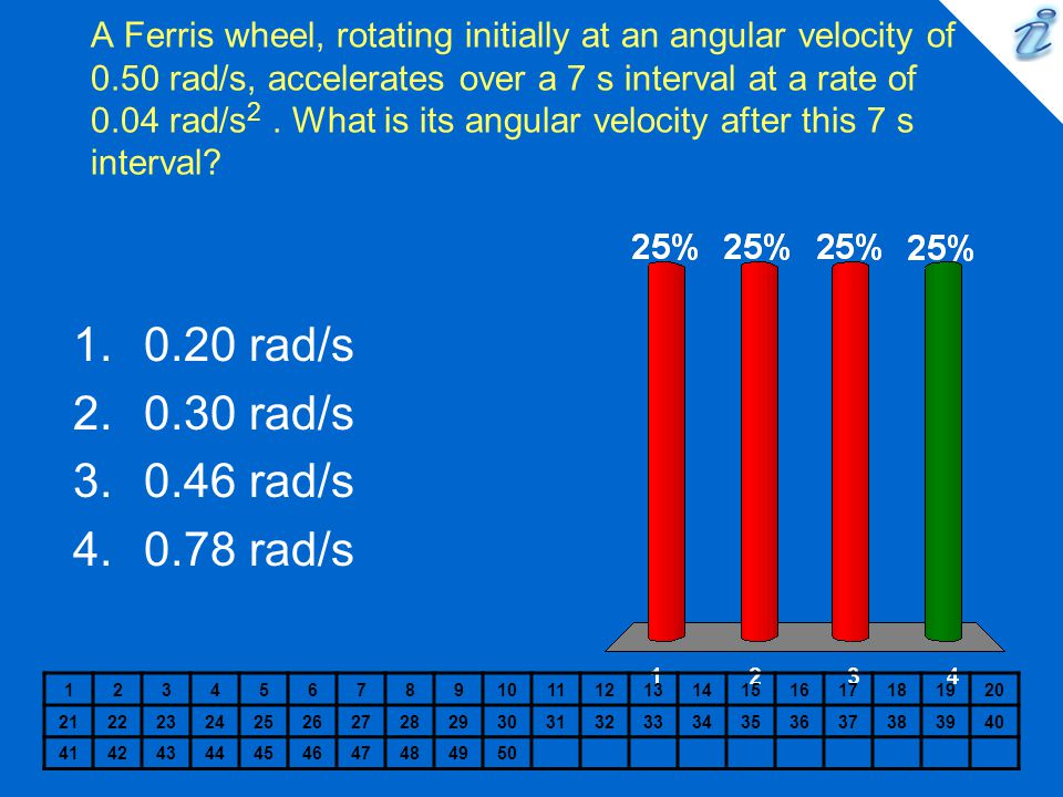 A Ferris wheel, rotating initially at an angular velocity of 0.50 rad/s, accelerates over a 7 s interval at a rate of 0.04 rad/s 2. What is its angula