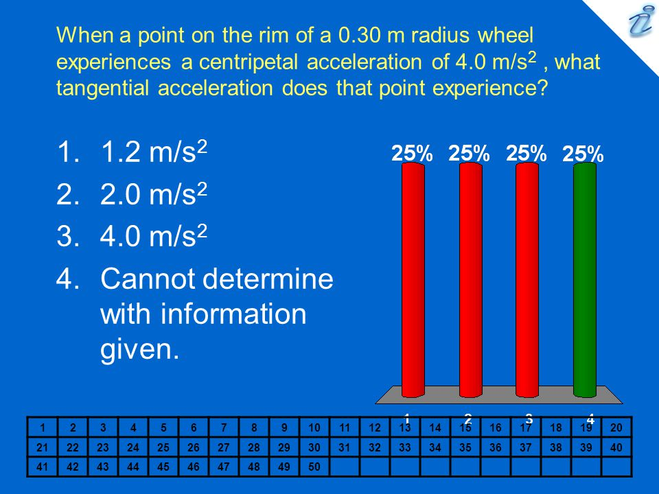 When a point on the rim of a 0.30 m radius wheel experiences a centripetal acceleration of 4.0 m/s 2, what tangential acceleration does that point exp