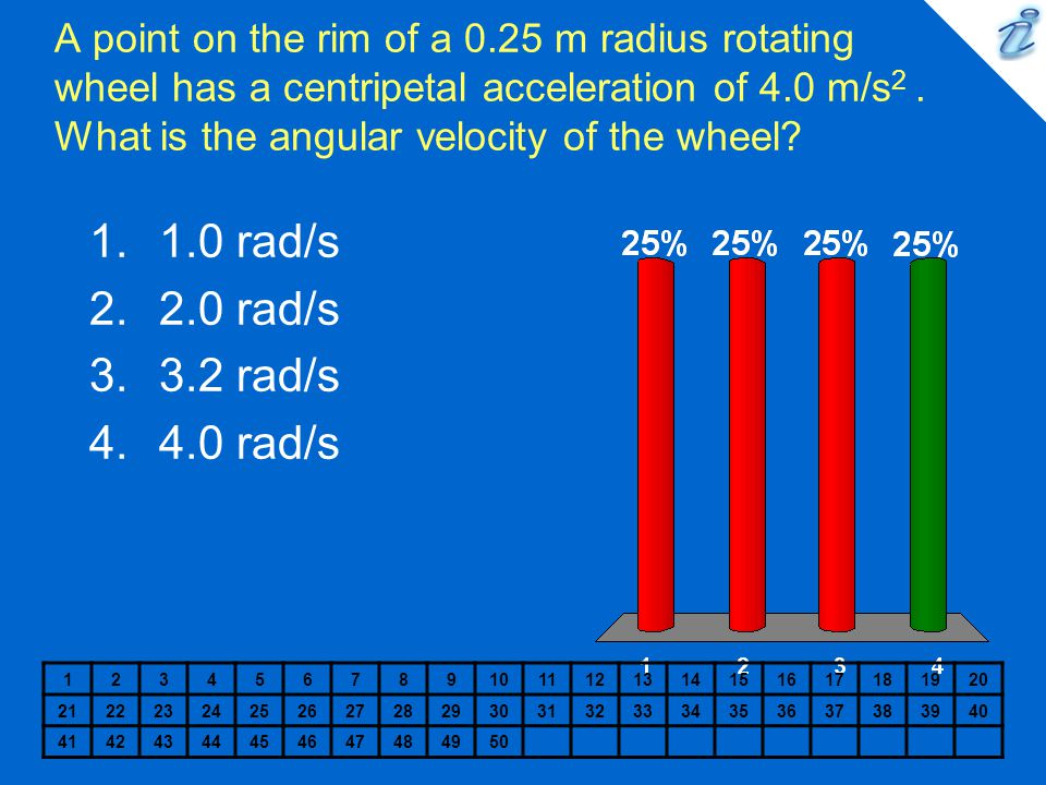 A point on the rim of a 0.25 m radius rotating wheel has a centripetal acceleration of 4.0 m/s 2. What is the angular velocity of the wheel? 123456789