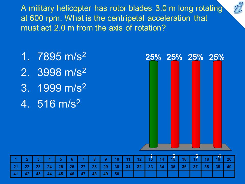 A military helicopter has rotor blades 3.0 m long rotating at 600 rpm. What is the centripetal acceleration that must act 2.0 m from the axis of rotat