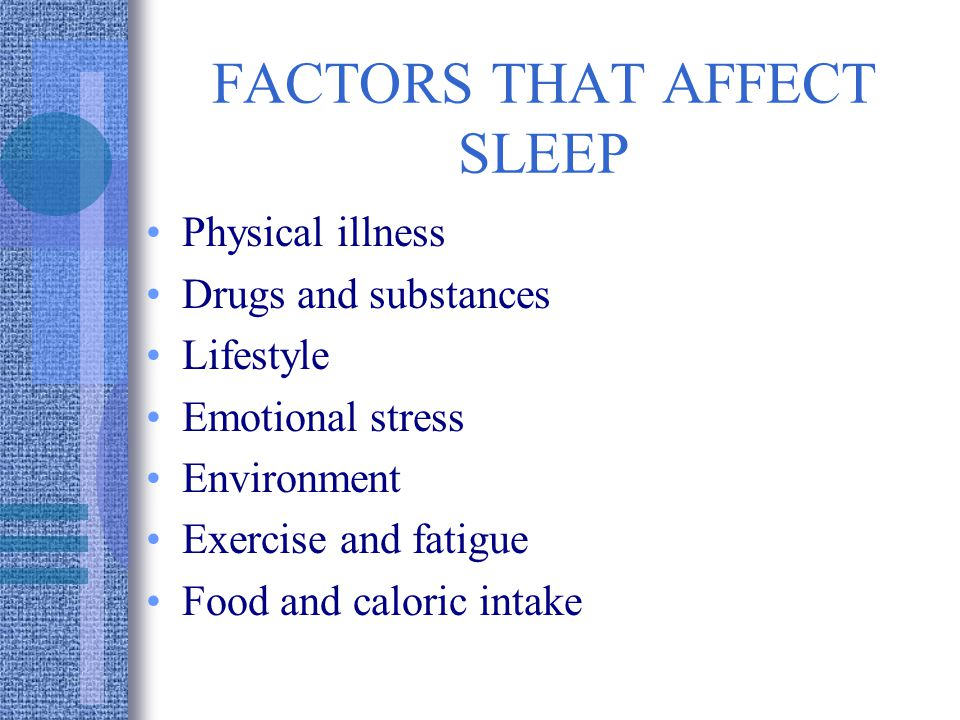 FACTORS THAT AFFECT SLEEP Physical illness Drugs and substances Lifestyle Emotional stress Environment Exercise and fatigue Food and caloric intake