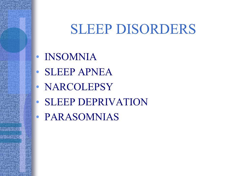 SLEEP DISORDERS INSOMNIA SLEEP APNEA NARCOLEPSY SLEEP DEPRIVATION PARASOMNIAS