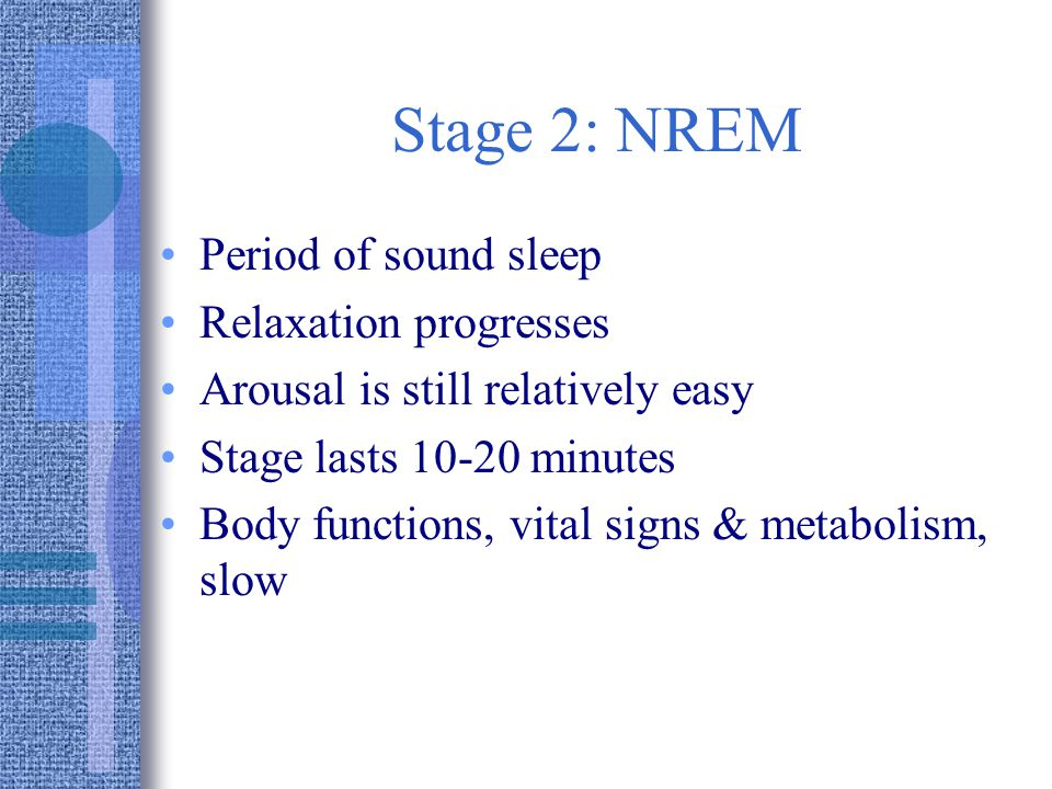 Stage 3: NREM Involves initial stages of deep sleep Sleeper is difficult to arouse and rarely moves Muscles are completely relaxed Lasts 15-30 minutes