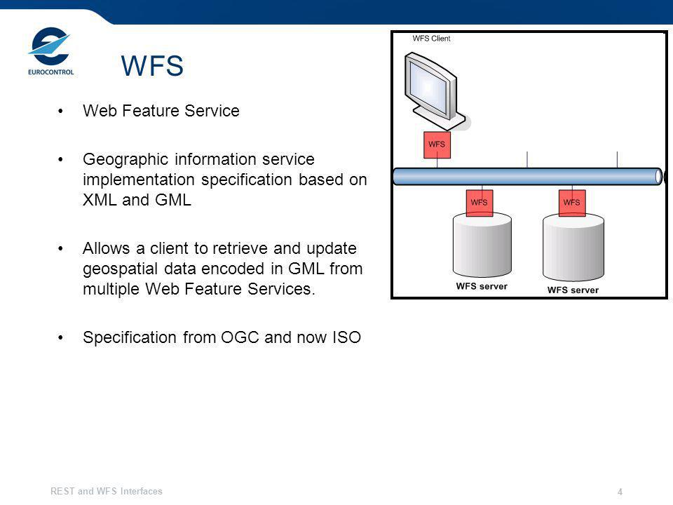 REST and WFS Interfaces 4 WFS Web Feature Service Geographic information service implementation specification based on XML and GML Allows a client to